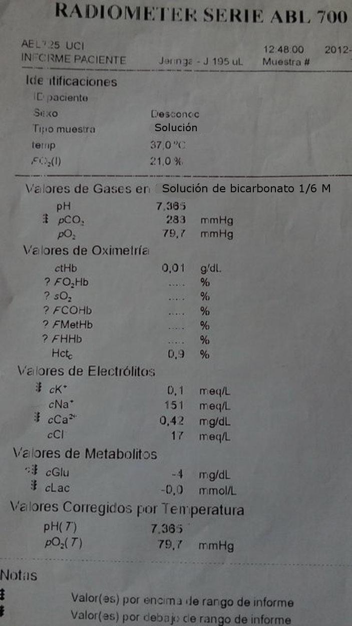 Gasometría de Bicarbonato 1/6 Molar.