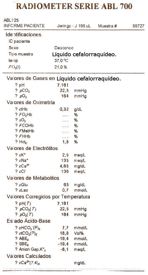 Gasometría de Líquido Cefalorraquídeo.