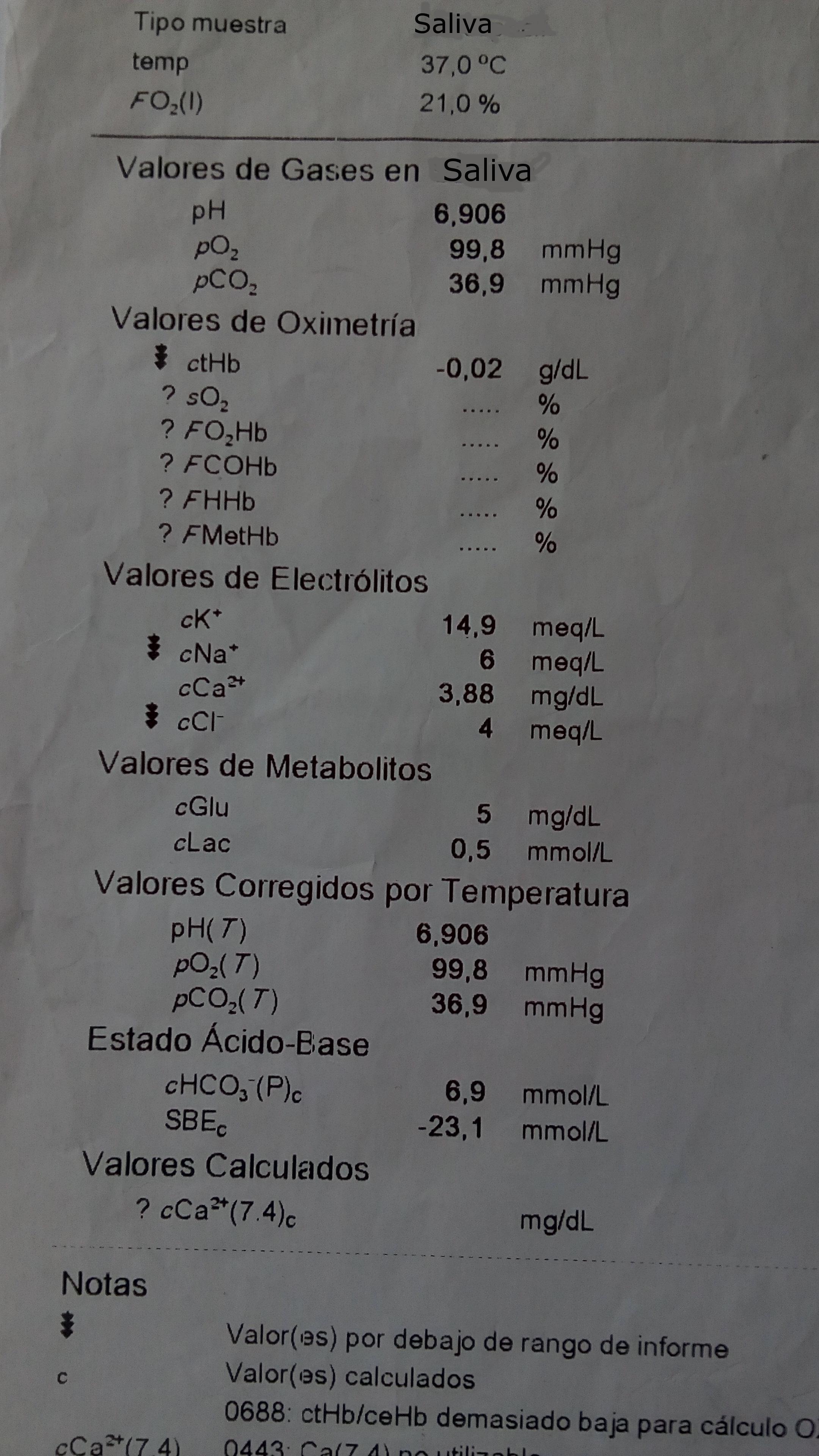 Gasometría de Saliva.